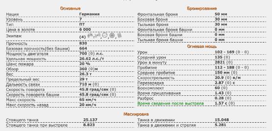ТТХ E 25