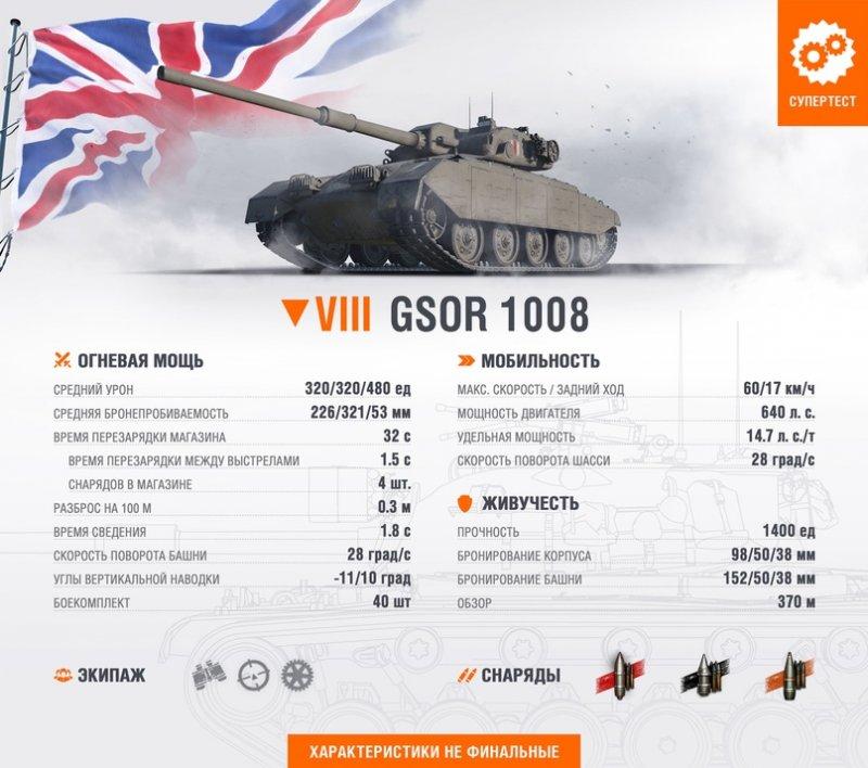 GSOR 1008